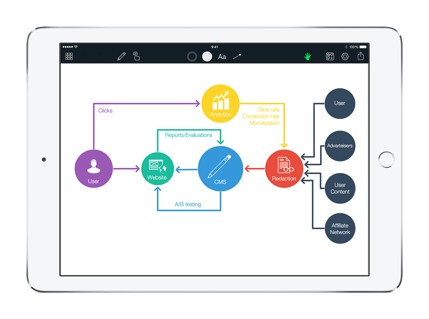 Diagramming ipad pro auto electrical wiring diagram grafio diagrams and ideas rh tentouchapps com diagramming tool ipad pro diagramming tool ipad pro ccuart Image collections