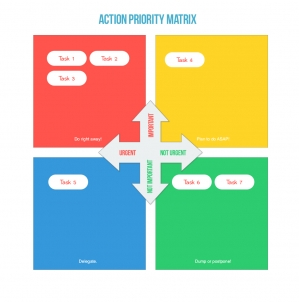 Action Priority Matrix preview