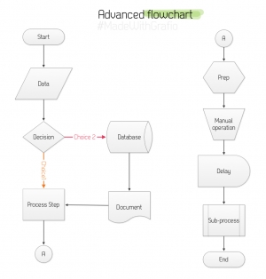 Flowchart example preview