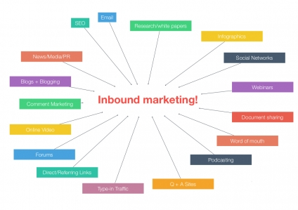 Inbound Marketing preview