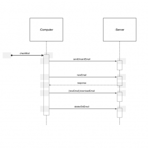 UML Sequence Diagram preview