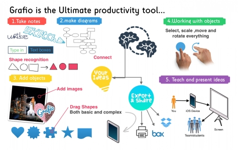 Ultimate productivity tool preview