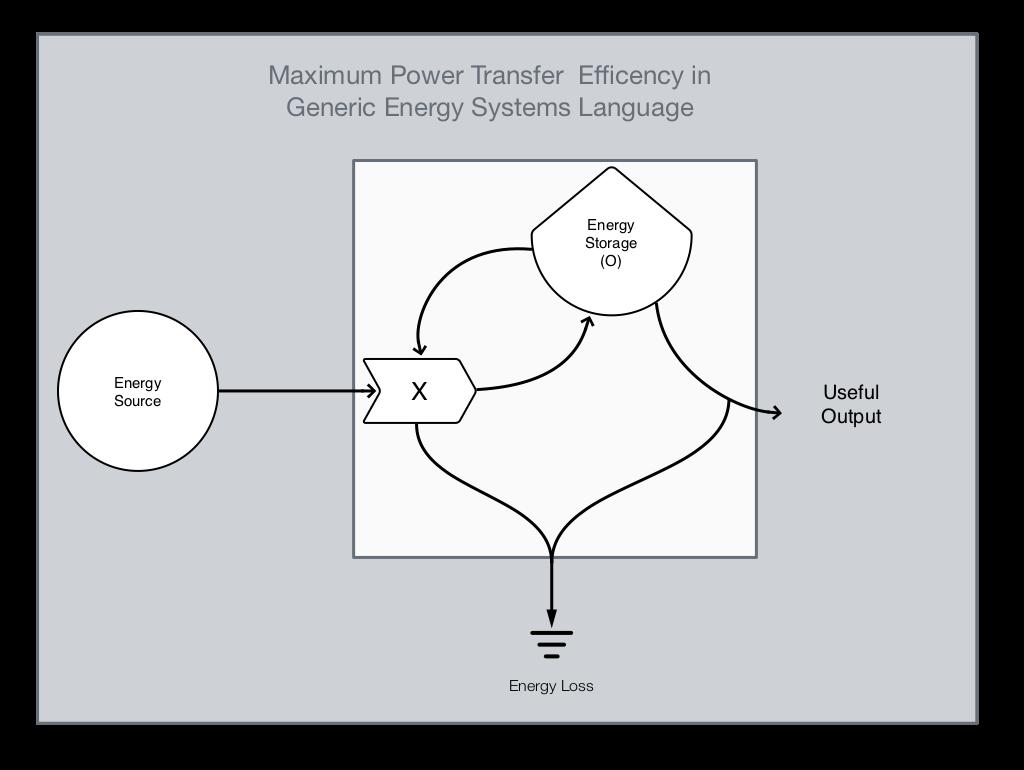 BPMN, Diagram, Leave Application Proccess