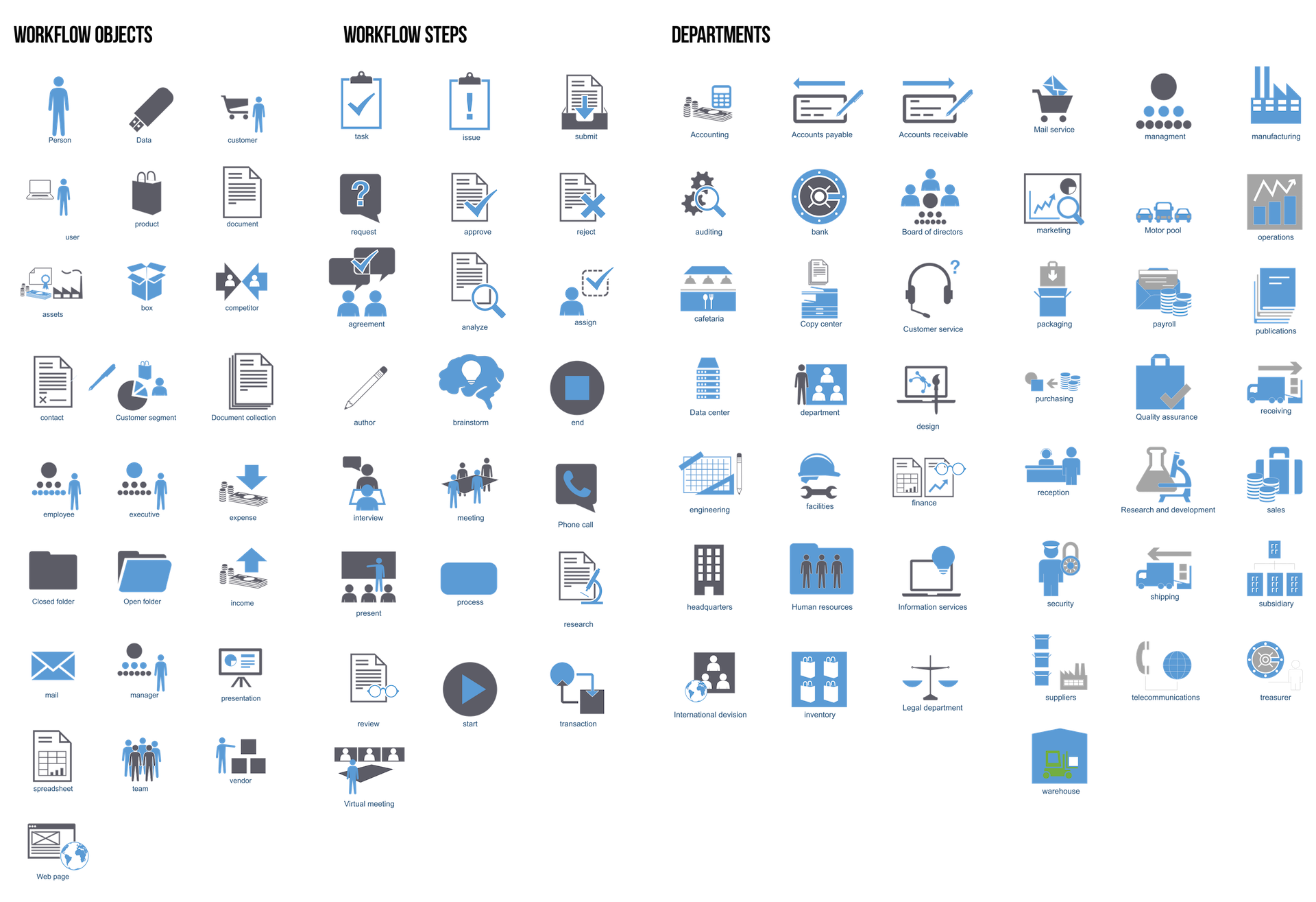 Workflow Stencils