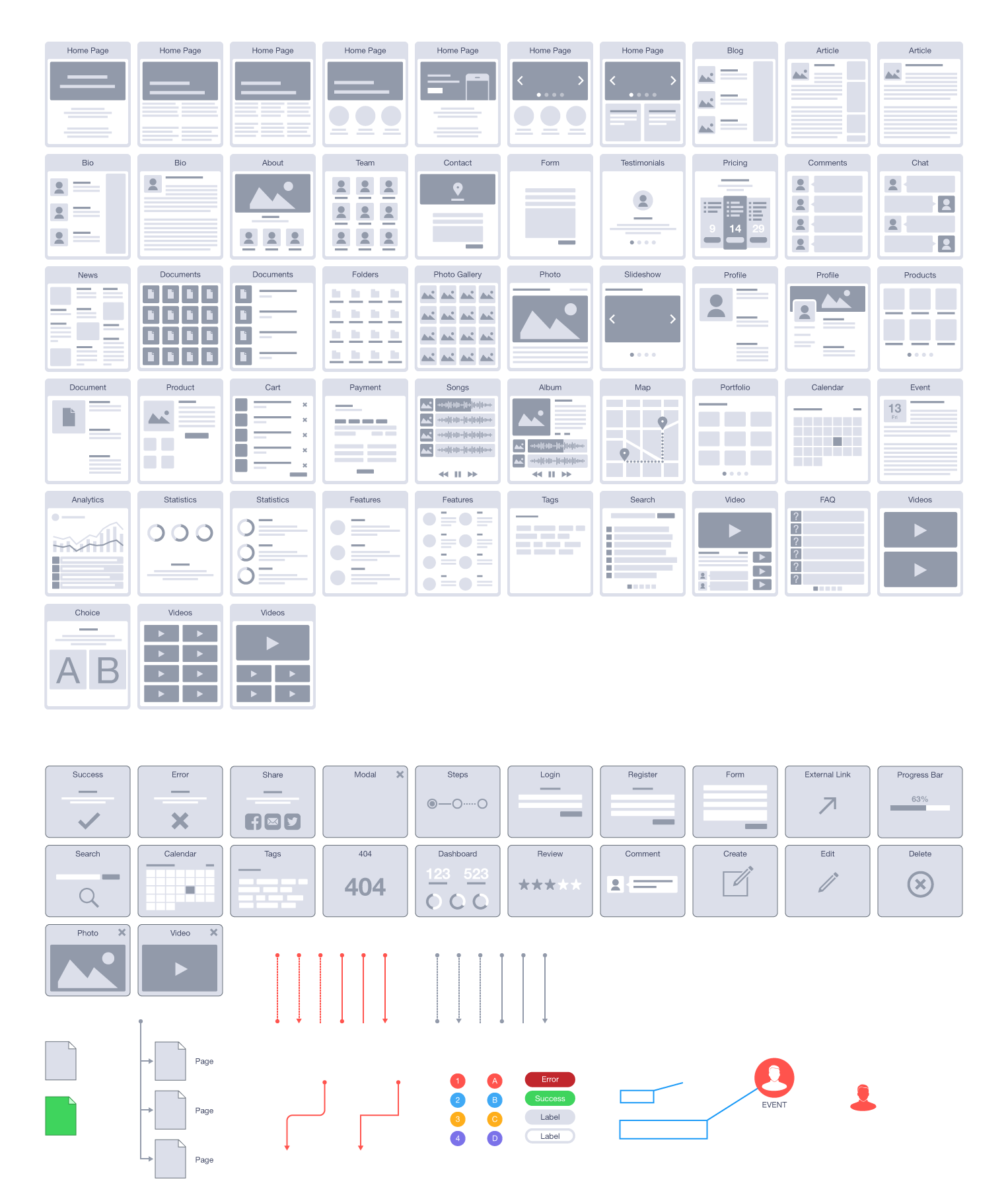Examples Of Sitemaps For Websites: Ten Тouch UX Flowchart / Sitemap