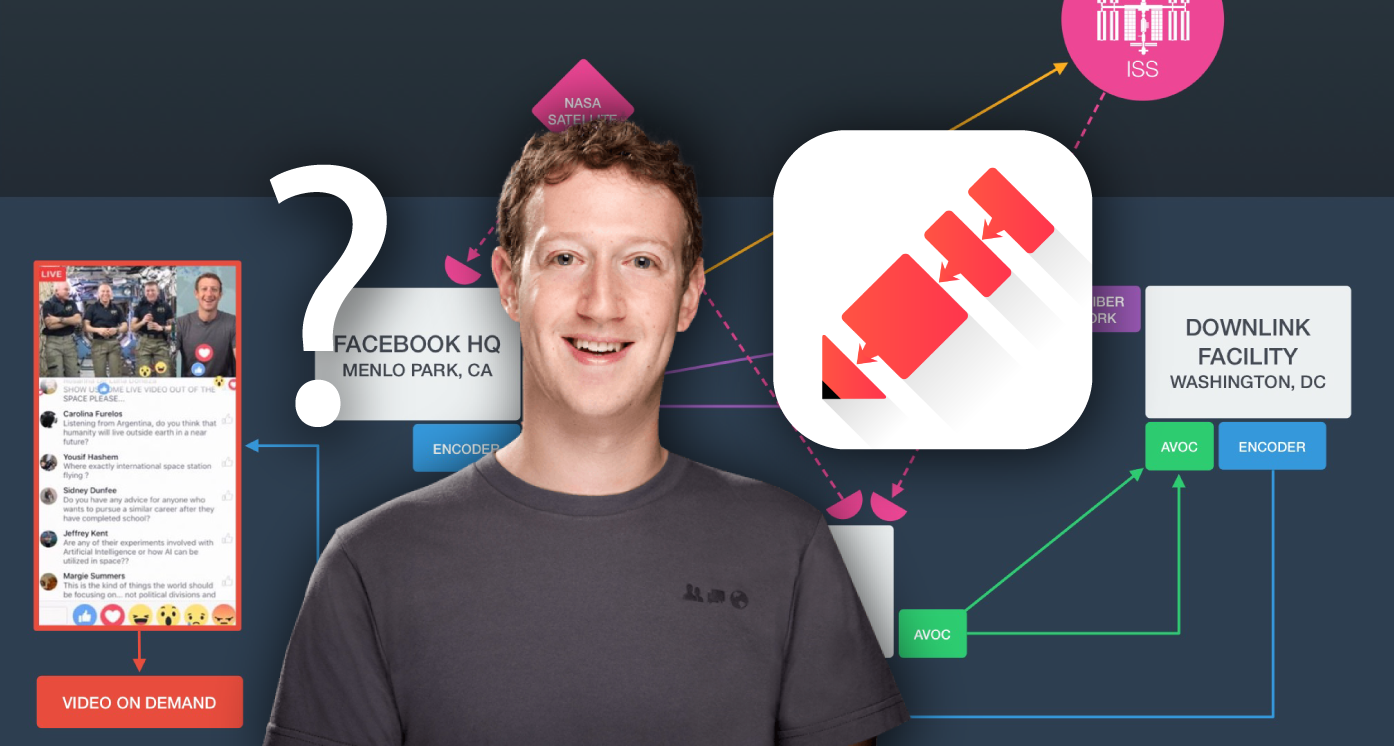 mark-zuckerber-diagram
